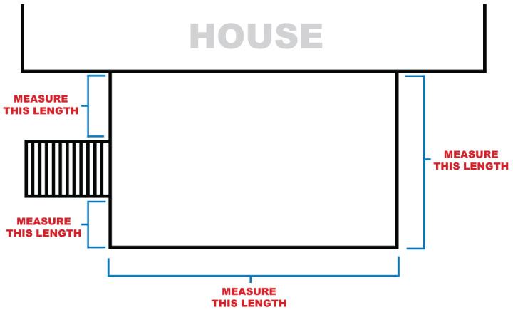 measureexample